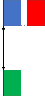 縦列ステップ2